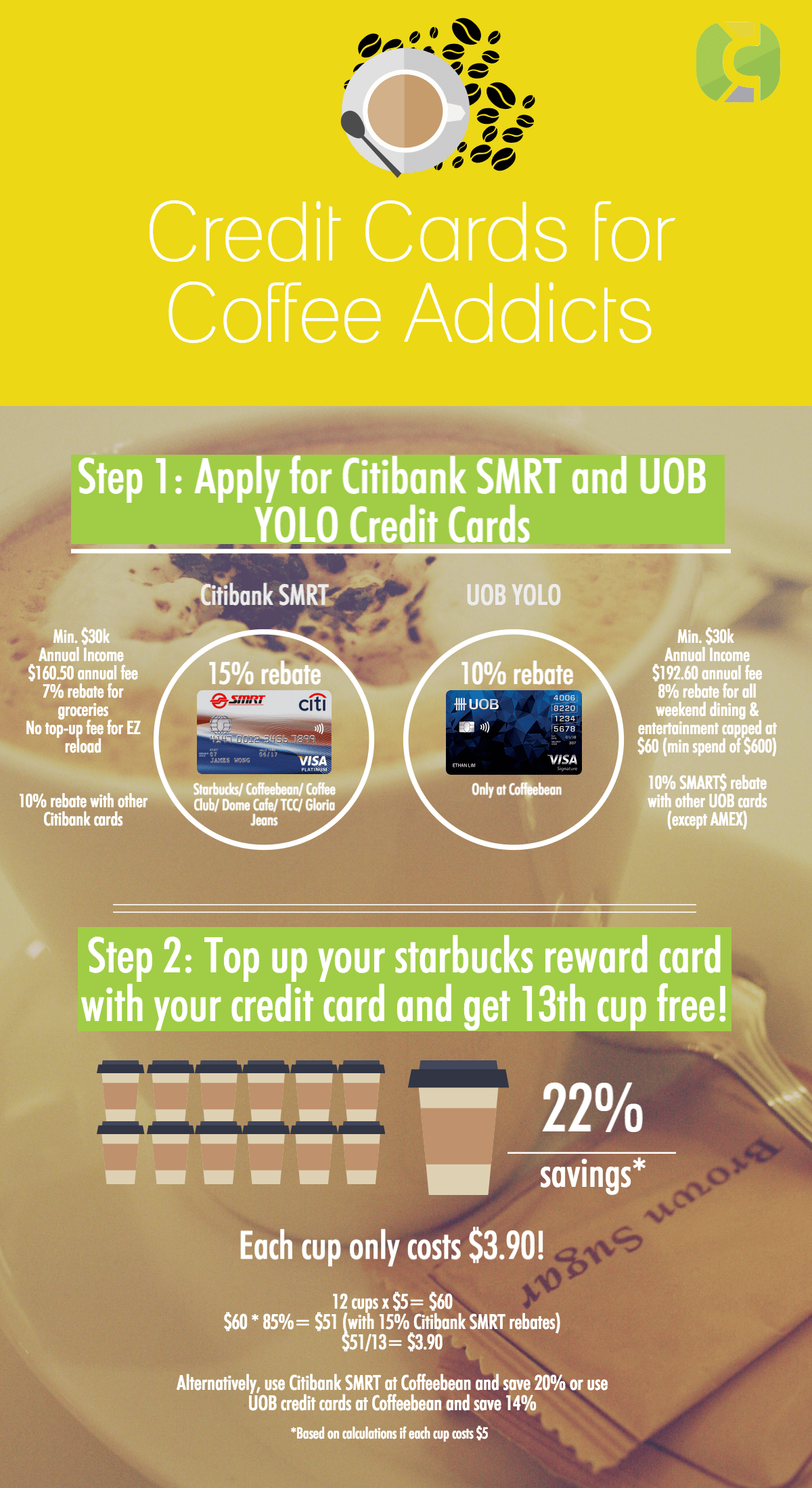 2 best Credit Cards for Coffee