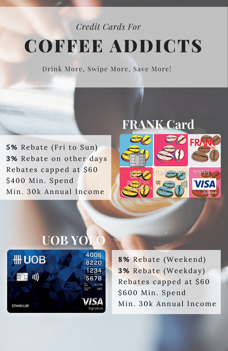 Best Credit Cards for Coffee Lovers_Infographic