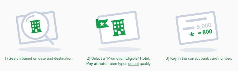 Agoda - Claim Promotion Steps